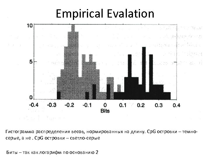 Empirical Evalation Гистограмма распределения весов, нормированных на длину. Cp. G островки – темносерые, а