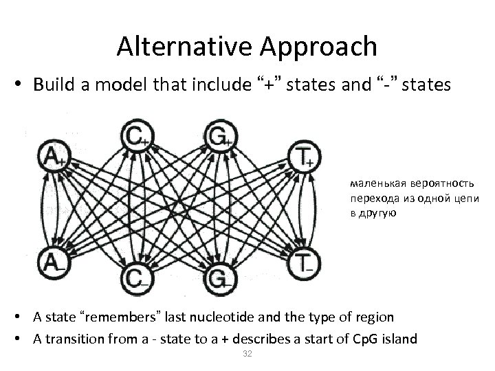 """Alternative Approach • Build a model that include """"+"""" states and """"-"""" states маленькая"""