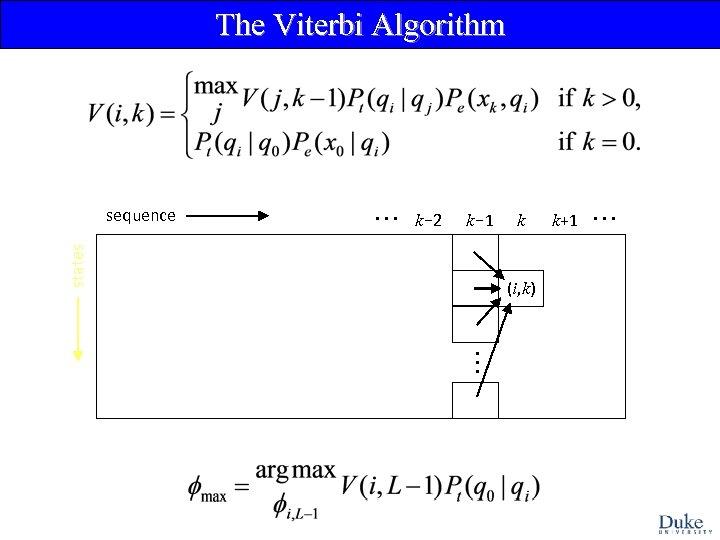 The Viterbi Algorithm . . . k-2 k-1 states sequence k (i, k) k+1.