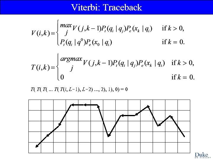 Viterbi: Traceback T( T( T(. . . T( T(i, L-1), L-2). . . ,