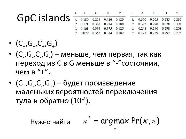 Gp. C islands • (С+, G+, C+, G+) • (С-, G-, C-, G-) –