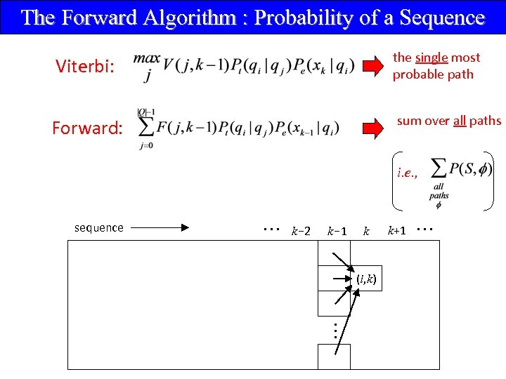 The Forward Algorithm : Probability of a Sequence Viterbi: the single most probable path