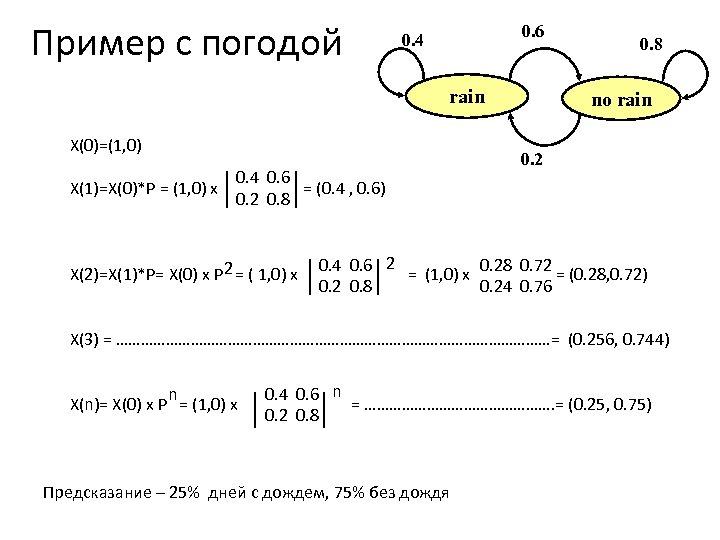 Пример с погодой 0. 6 0. 4 rain X(0)=(1, 0) X(1)=X(0)*P = (1, 0)