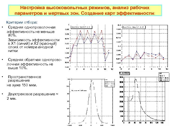 Настройка высоковольтных режимов, анализ рабочих параметров и мертвых зон. Создание карт эффективности: Критерии отбора: