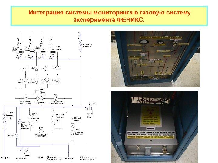Интеграция системы мониторинга в газовую систему эксперимента ФЕНИКС.