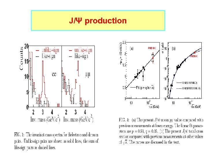 J/Ψ production