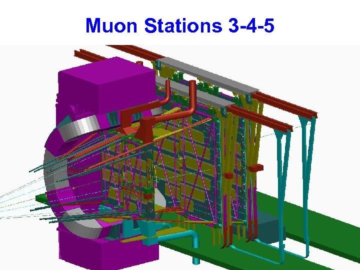 Muon Stations 3 -4 -5