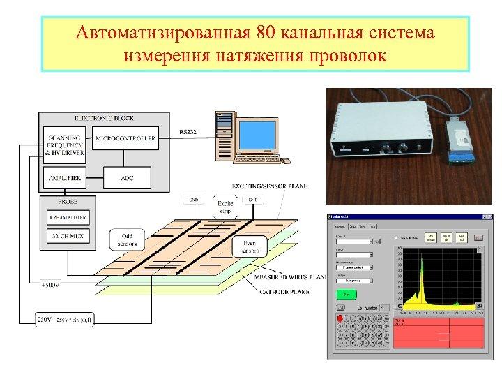 Автоматизированная 80 канальная система измерения натяжения проволок
