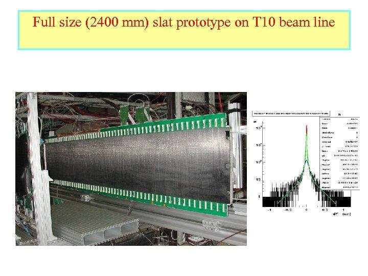 Full size (2400 mm) slat prototype on T 10 beam line