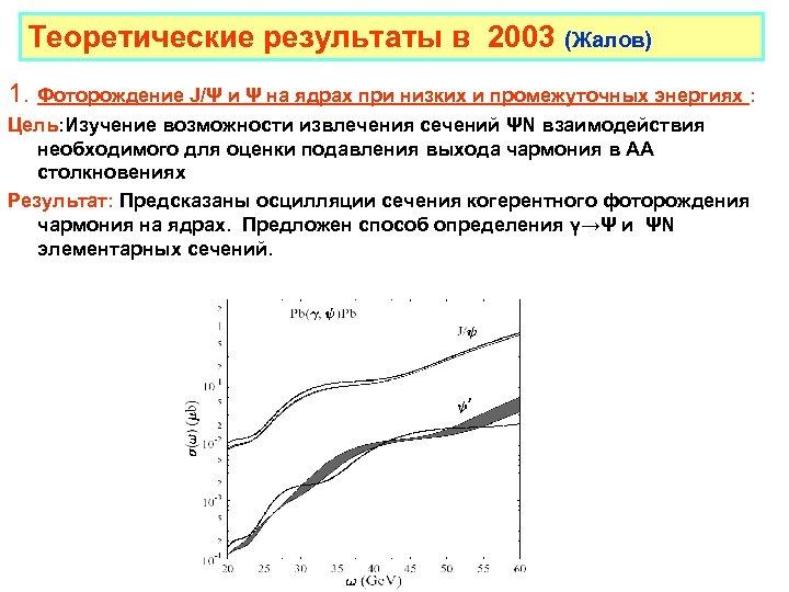 Теоретические результаты в 2003 (Жалов) 1. Фоторождение J/Ψ и Ψ на ядрах при низких