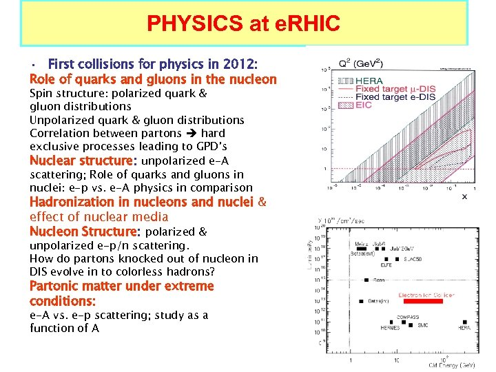 PHYSICS at e. RHIC • First collisions for physics in 2012: Role of quarks