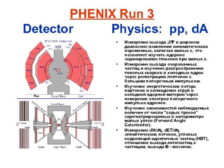 PHENIX Run 3 Detector Physics: pp, d. A • • • Измерение выхода J/
