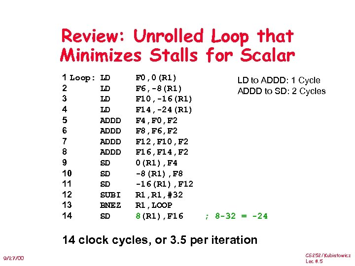 Review: Unrolled Loop that Minimizes Stalls for Scalar 1 Loop: 2 3 4 5