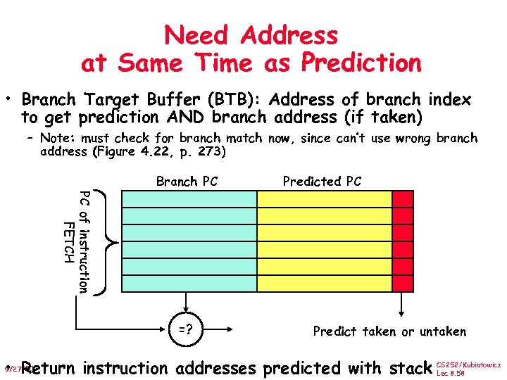 Need Address at Same Time as Prediction • Branch Target Buffer (BTB): Address of