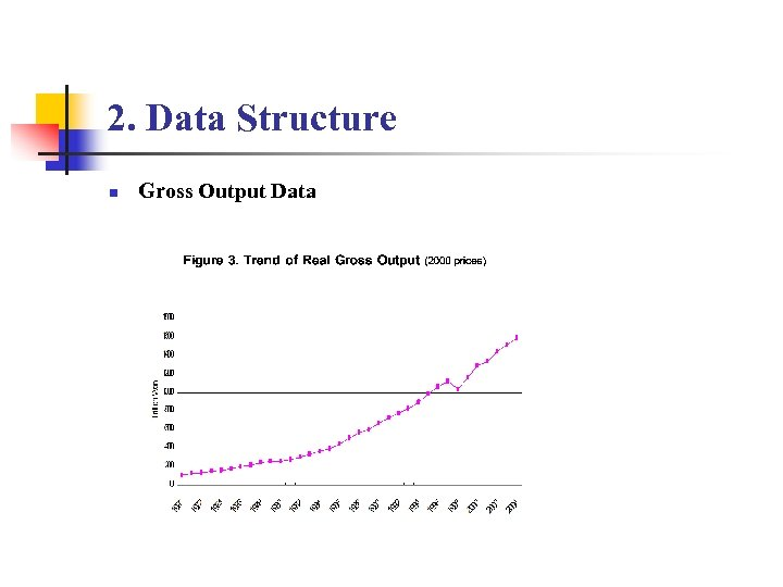 2. Data Structure n Gross Output Data