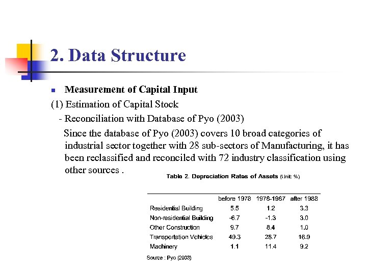 2. Data Structure Measurement of Capital Input (1) Estimation of Capital Stock - Reconciliation