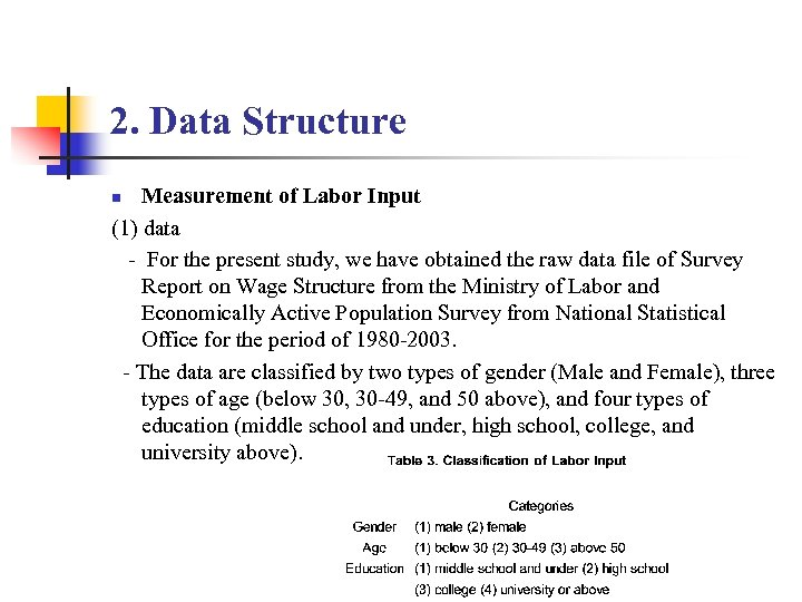 2. Data Structure Measurement of Labor Input (1) data - For the present study,