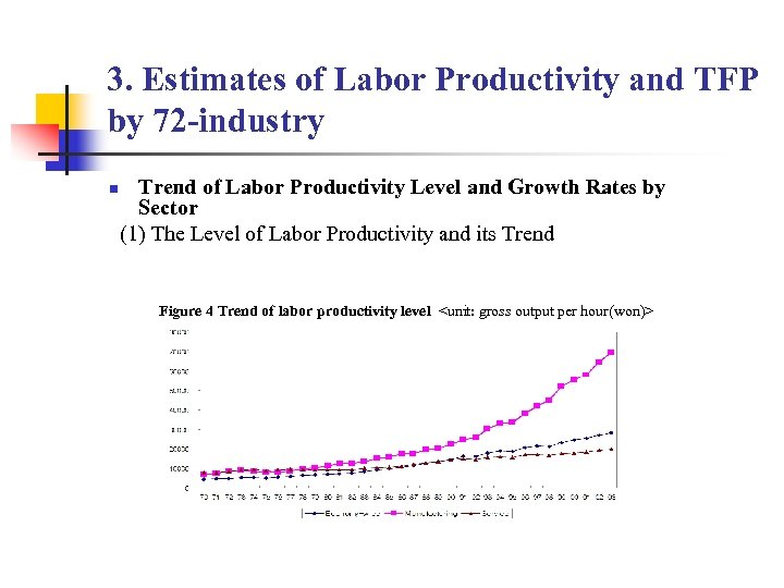3. Estimates of Labor Productivity and TFP by 72 -industry n Trend of Labor