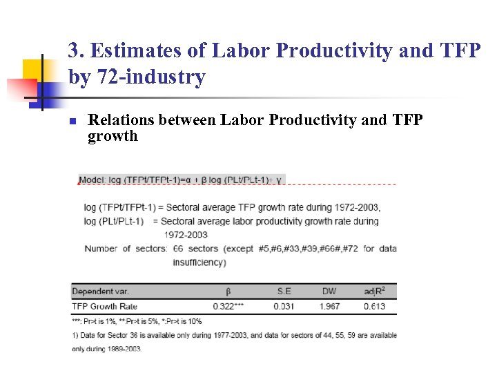 3. Estimates of Labor Productivity and TFP by 72 -industry n Relations between Labor