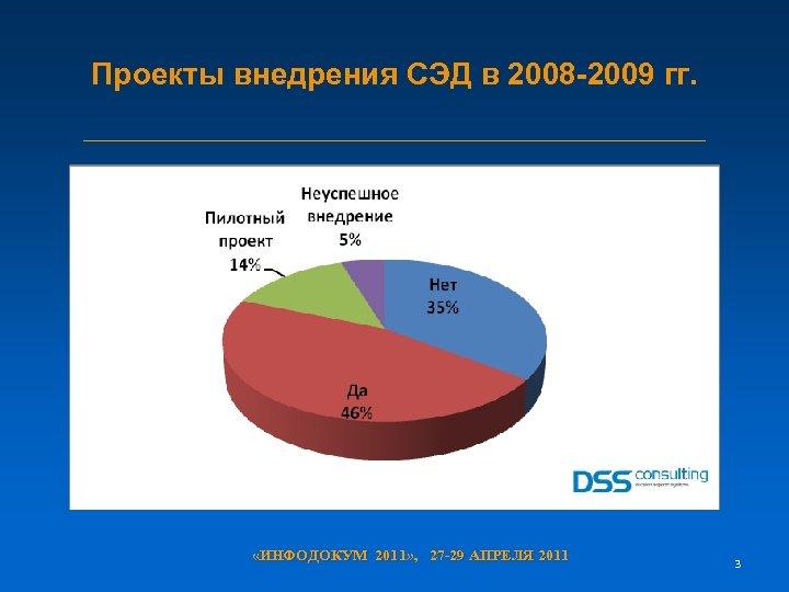 Проекты внедрения СЭД в 2008 -2009 гг. «ИНФОДОКУМ 2011» , 27 -29 АПРЕЛЯ 2011