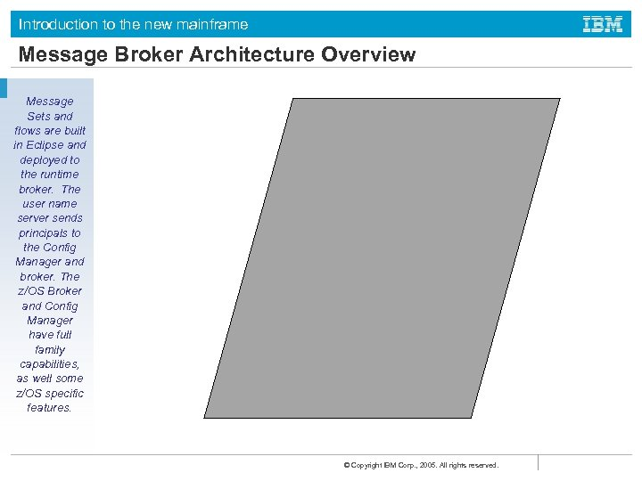 Introduction to the new mainframe Message Broker Architecture Overview Message Sets and flows are