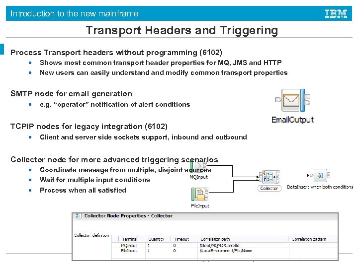 Introduction to the new mainframe Transport Headers and Triggering Process Transport headers without programming