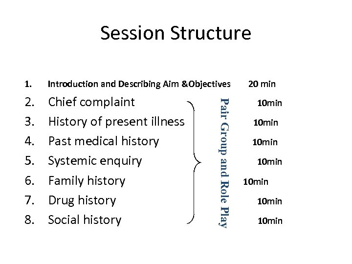 Session Structure Introduction and Describing Aim &Objectives 2. 3. 4. 5. 6. 7. 8.