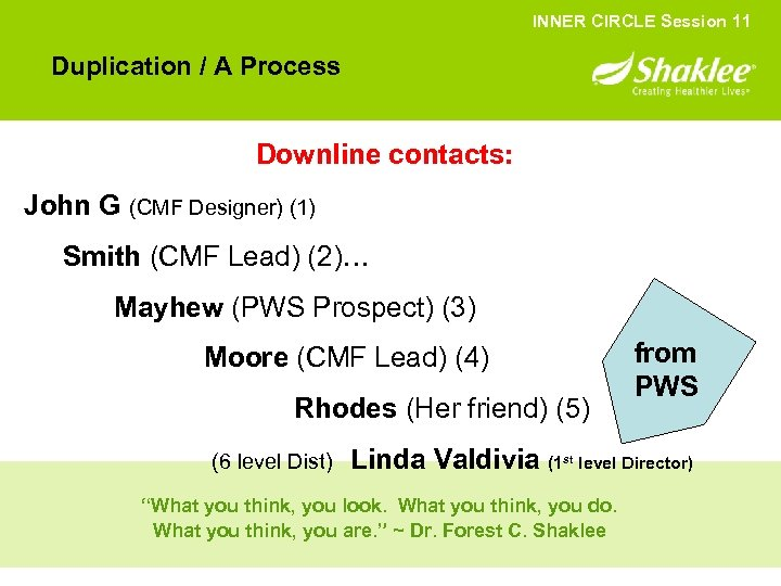 INNER CIRCLE Session 11 Duplication / A Process Downline contacts: John G (CMF Designer)