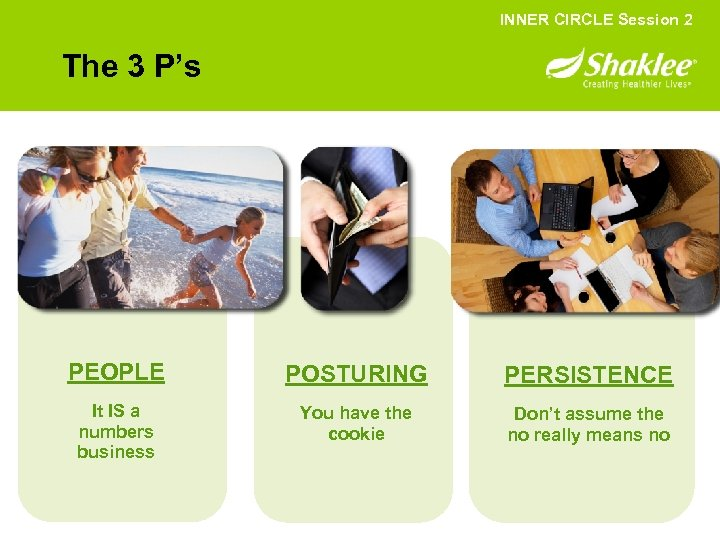 INNER CIRCLE Session 2 The 3 P's PEOPLE POSTURING PERSISTENCE It IS a numbers
