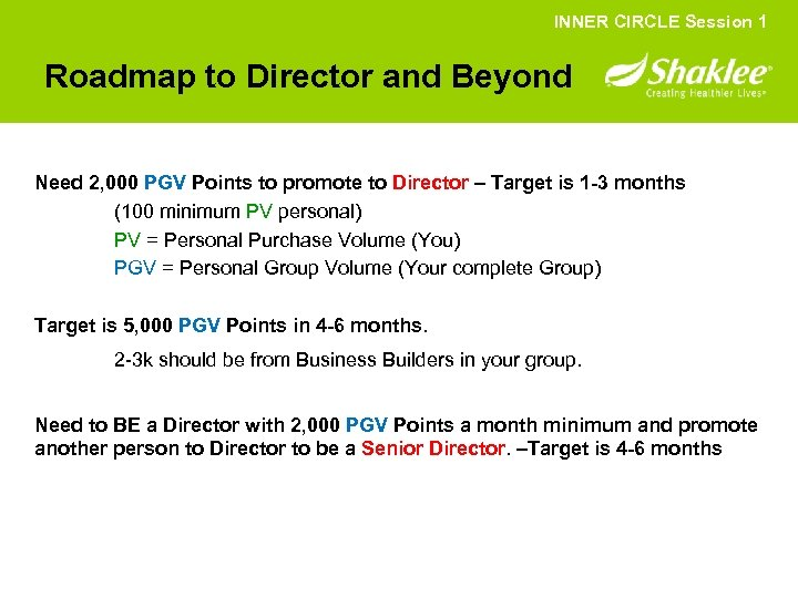 INNER CIRCLE Session 1 Roadmap to Director and Beyond Need 2, 000 PGV Points
