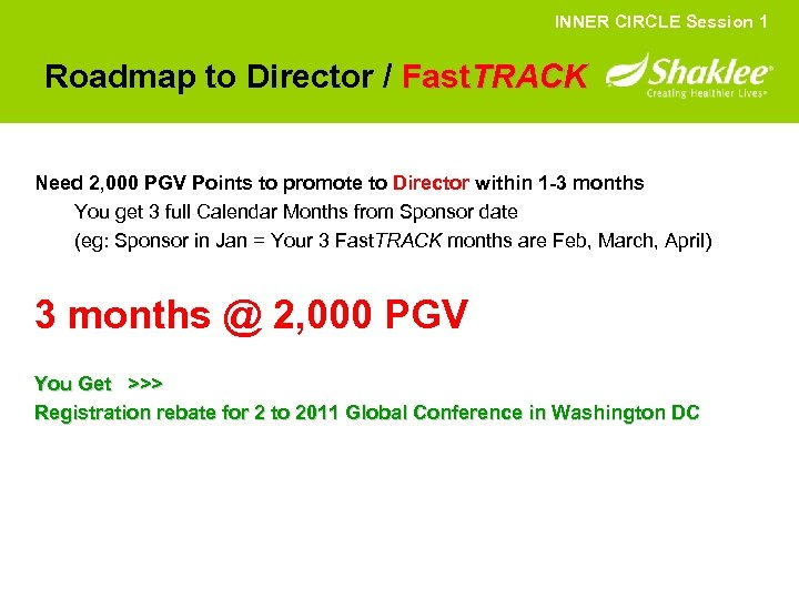 INNER CIRCLE Session 1 Roadmap to Director / Fast. TRACK Need 2, 000 PGV