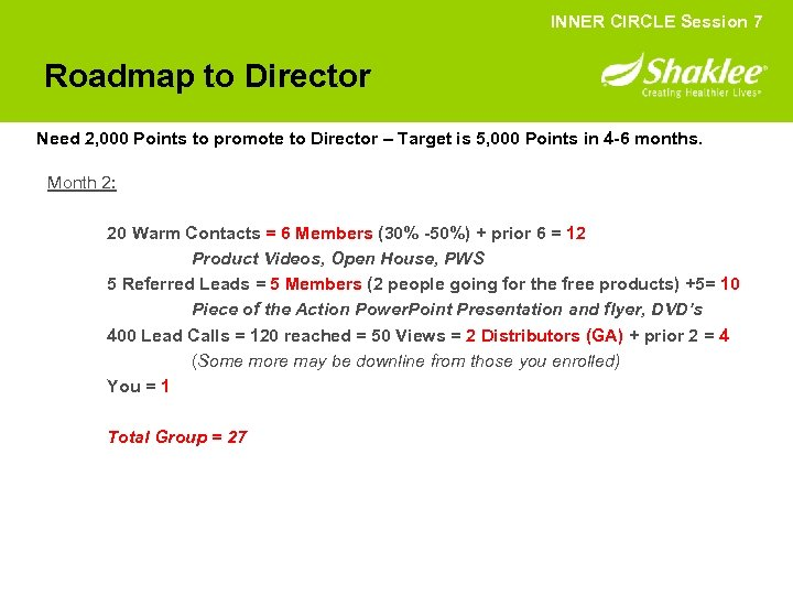 INNER CIRCLE Session 7 Roadmap to Director Need 2, 000 Points to promote to