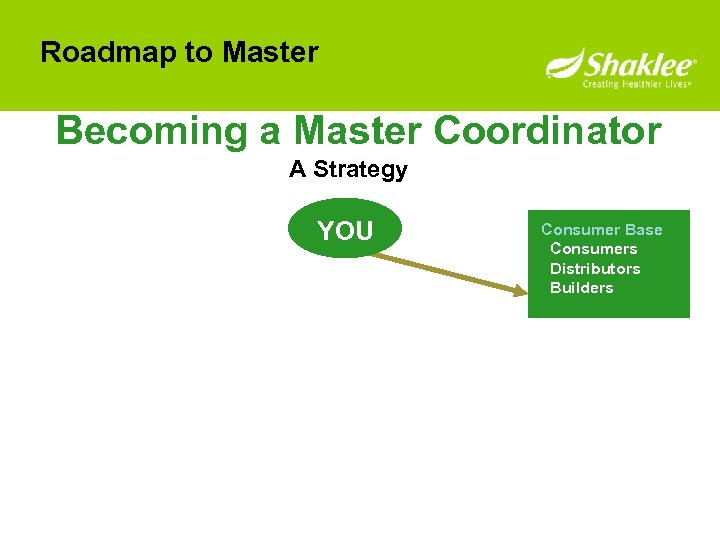 Roadmap to Master Becoming a Master Coordinator A Strategy YOU Consumer Base Consumers Distributors