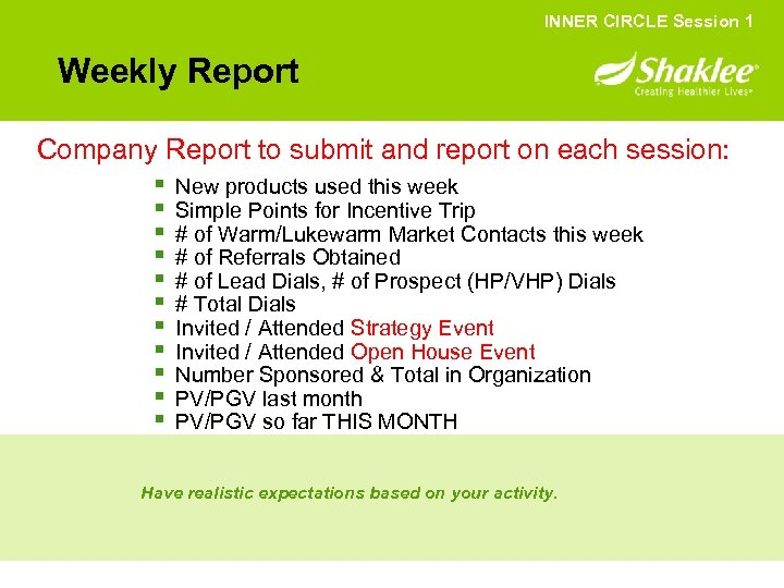 INNER CIRCLE Session 1 Weekly Report Company Report to submit and report on each