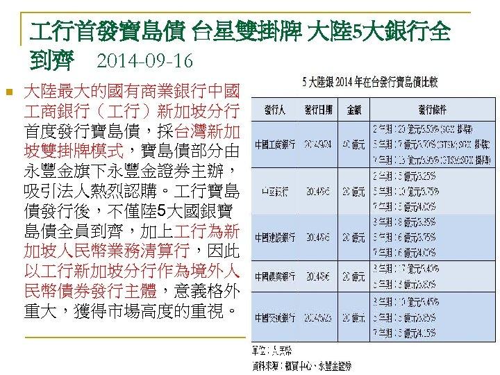 行首發寶島債 台星雙掛牌 大陸 5大銀行全 到齊 2014 -09 -16 n 大陸最大的國有商業銀行中國 商銀行( 行)新加坡分行, 首度發行寶島債,採台灣新加 坡雙掛牌模式,寶島債部分由