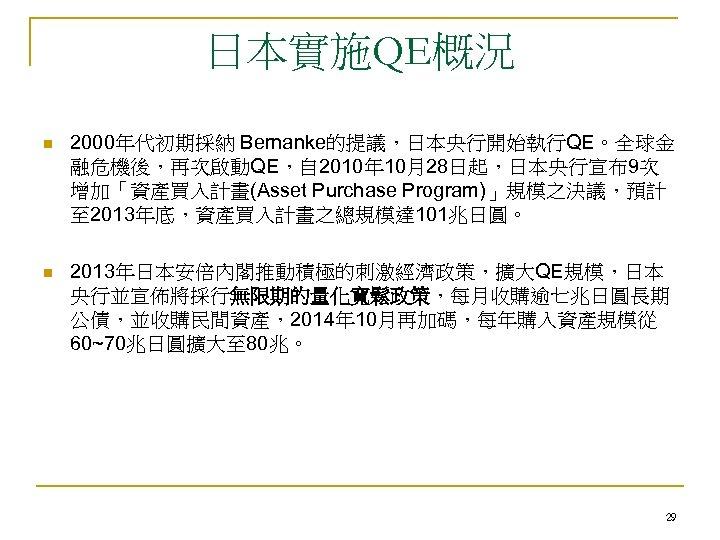 日本實施QE概況 n 2000年代初期採納 Bernanke的提議,日本央行開始執行QE。全球金 融危機後,再次啟動QE,自 2010年 10月28日起,日本央行宣布9次 增加「資產買入計畫(Asset Purchase Program)」規模之決議,預計 至 2013年底,資產買入計畫之總規模達 101兆日圓。 n