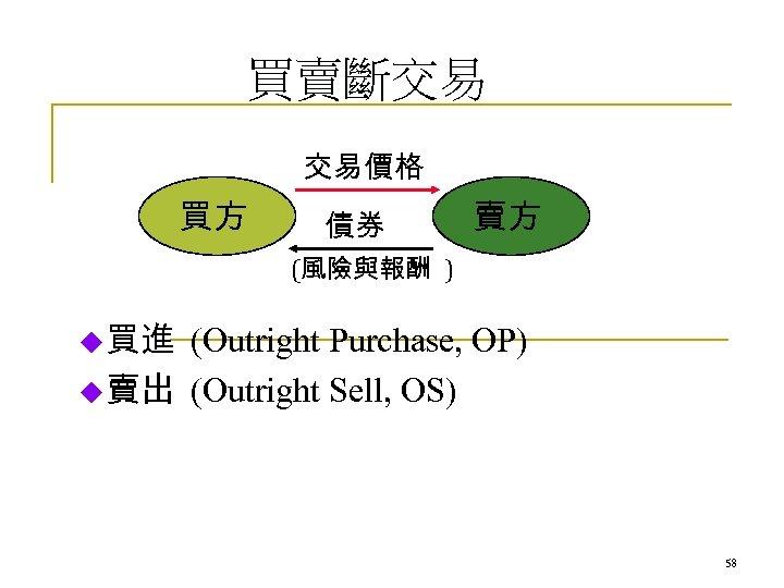 買賣斷交易 交易價格 買方 債券 賣方 (風險與報酬 ) u買進 (Outright Purchase, OP) u賣出 (Outright Sell,