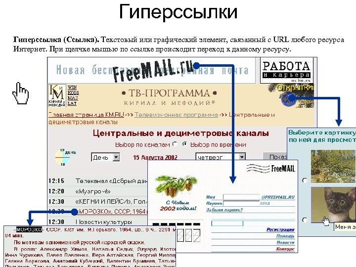 Гиперссылки Гиперссылка (Ссылка). Текстовый или графический элемент, связанный с URL любого ресурса Интернет. При
