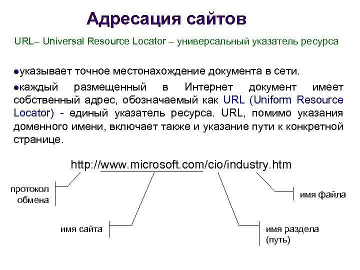 Адресация сайтов URL– Universal Resource Locator – универсальный указатель ресурса lуказывает точное местонахождение документа