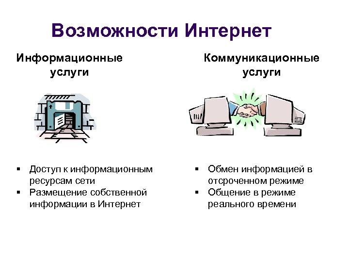 Возможности Интернет Информационные услуги § Доступ к информационным ресурсам сети § Размещение собственной информации