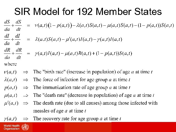 SIR Model for 192 Member States