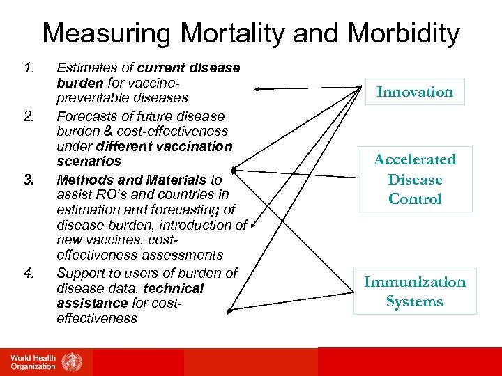 Measuring Mortality and Morbidity 1. 2. 3. 4. Estimates of current disease burden for