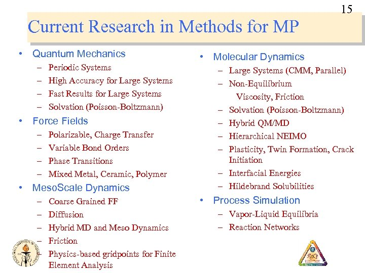 15 Current Research in Methods for MP • Quantum Mechanics – – Periodic Systems