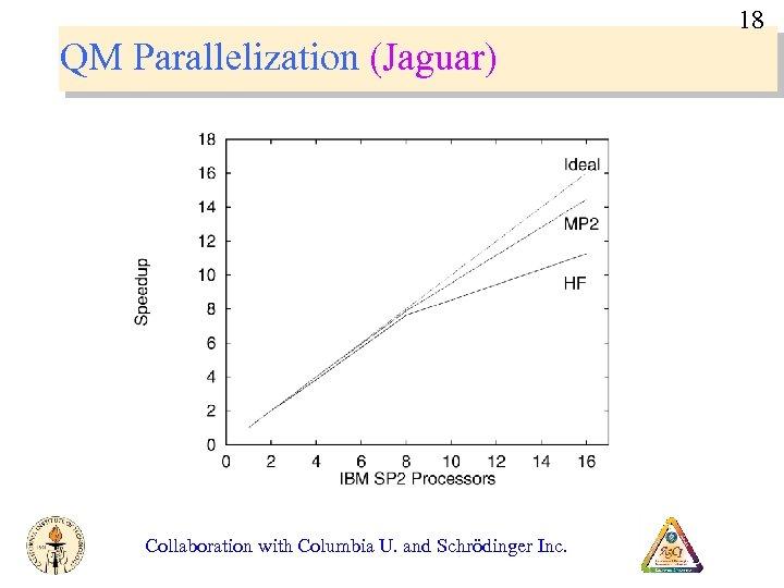 18 QM Parallelization (Jaguar) Collaboration with Columbia U. and Schrödinger Inc.