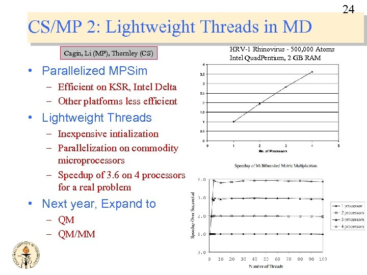 24 CS/MP 2: Lightweight Threads in MD Cagin, Li (MP), Thornley (CS) • Parallelized