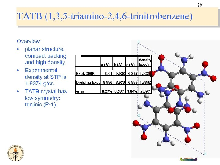 38 TATB (1, 3, 5 -triamino-2, 4, 6 -trinitrobenzene) Overview • planar structure, compact