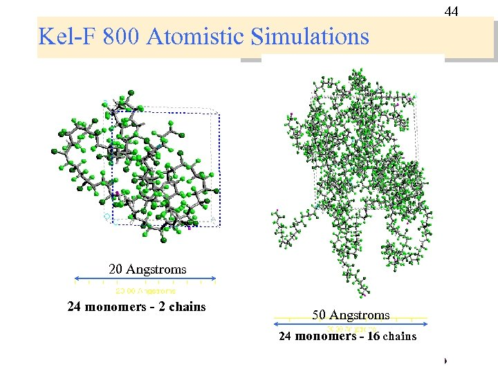 44 Kel-F 800 Atomistic Simulations 20 Angstroms 24 monomers - 2 chains 50 Angstroms