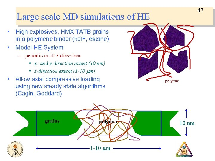 47 Large scale MD simulations of HE • High explosives: HMX, TATB grains in