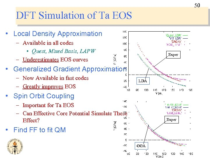 50 DFT Simulation of Ta EOS • Local Density Approximation – Available in all