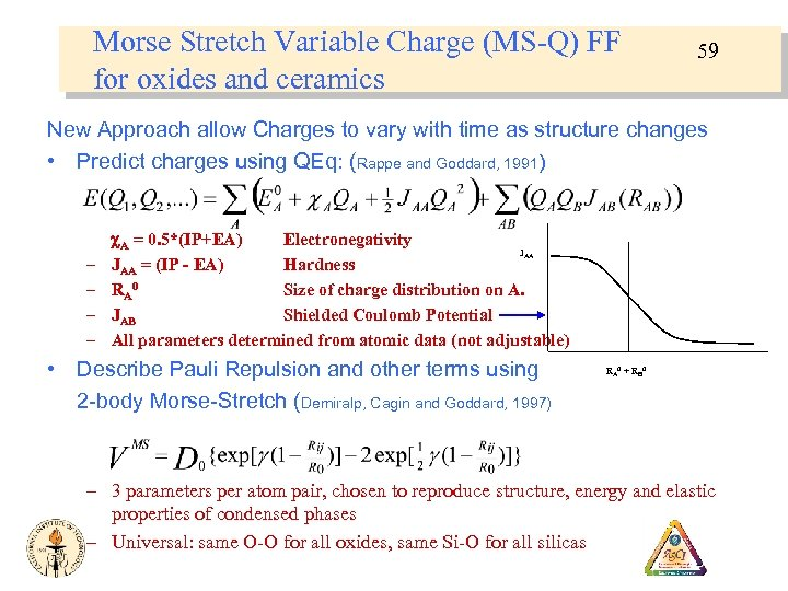 Morse Stretch Variable Charge (MS-Q) FF for oxides and ceramics 59 New Approach allow